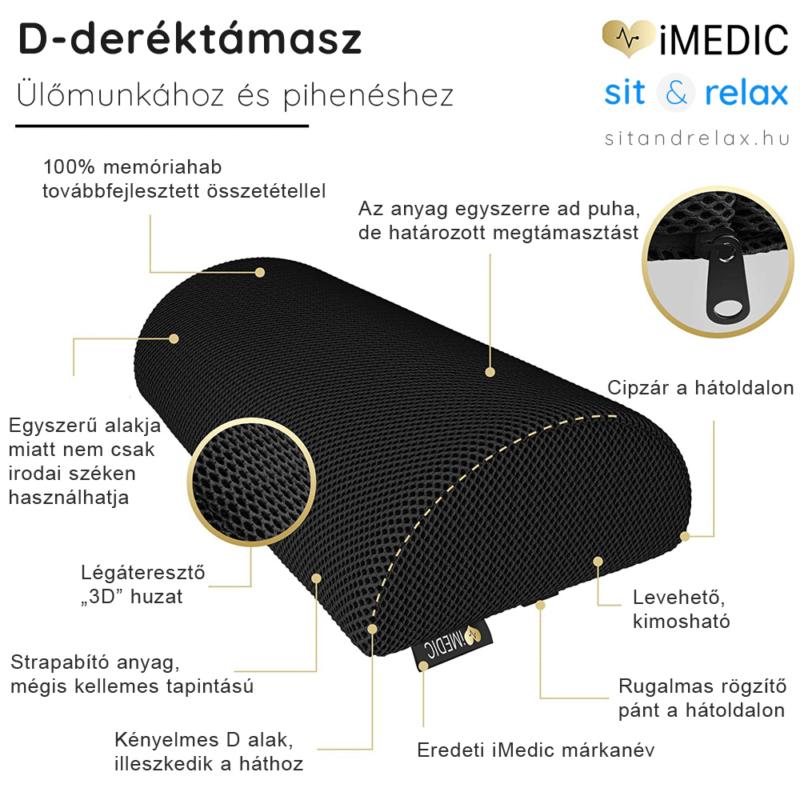 iMedic D-alakú derékpárna memóriahabból